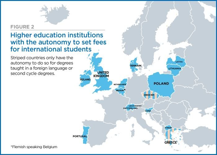 countries with free tuition for international students